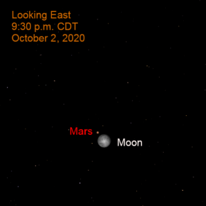 2020, October 2-3: Moon, Mars Together | When the Curves Line Up