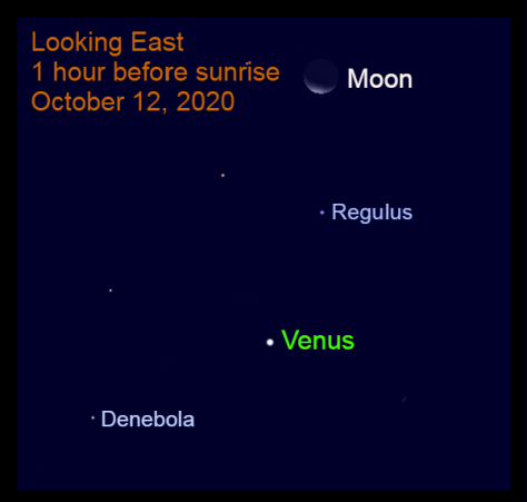 The moon with Regulus, October 12, 2020