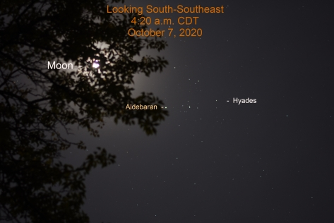 Moon in Taurus, October 7, 2020
