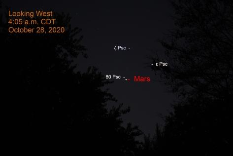 Mars in Pisces, October 28, 2020