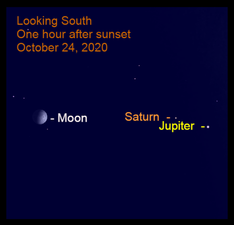 Jupiter, Saturn, and the moon, October 24, 2020.