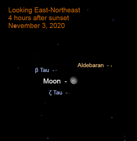 The Moon in Taurus, November 3, 2020