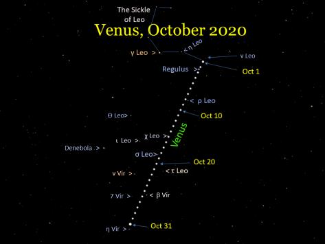 Venus, October 2020