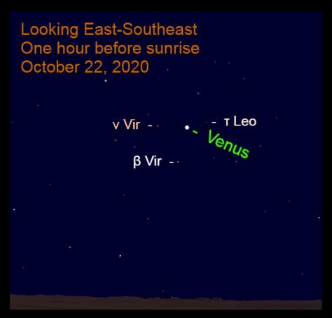 Venus in Leo, October 22, 2020