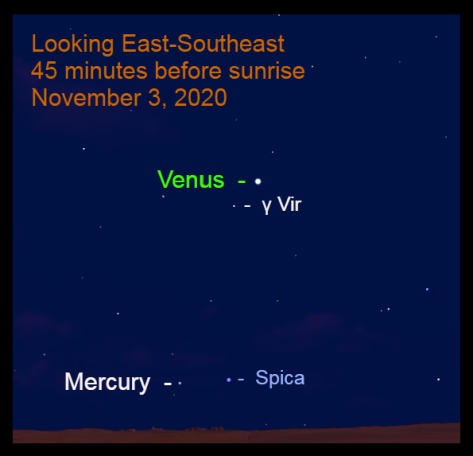 Venus and Mercury, November 3, 2020